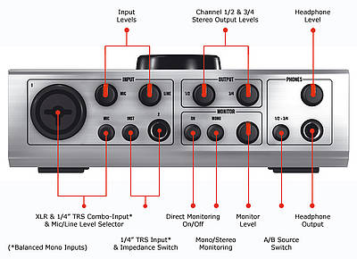 Native Instruments audio control 1 Vista frontal